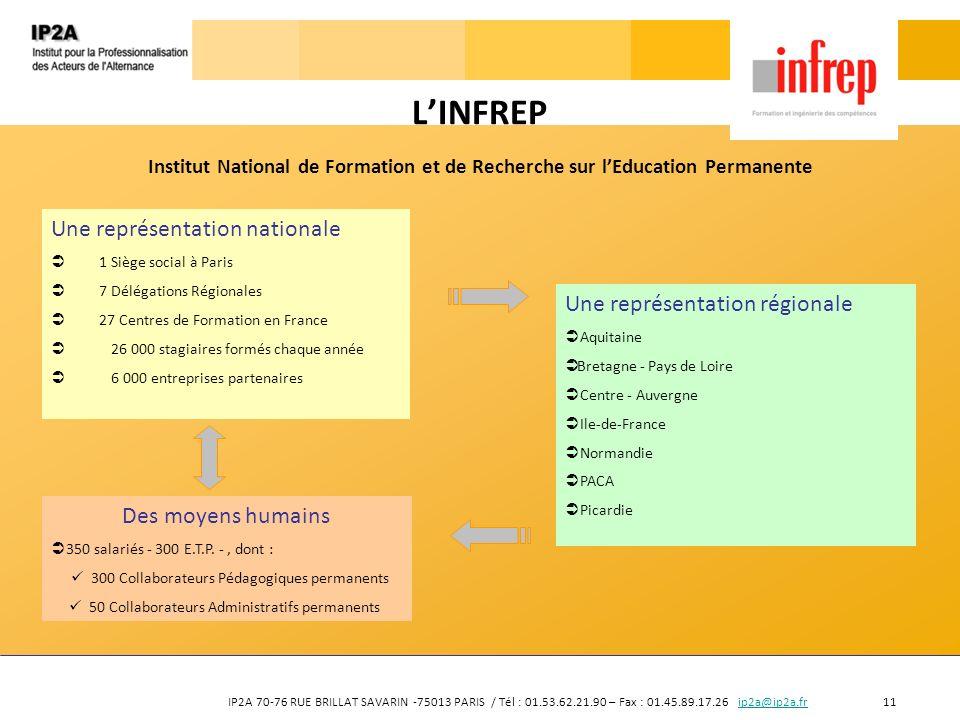 L'INFREP Une représentation nationale Une représentation régionale