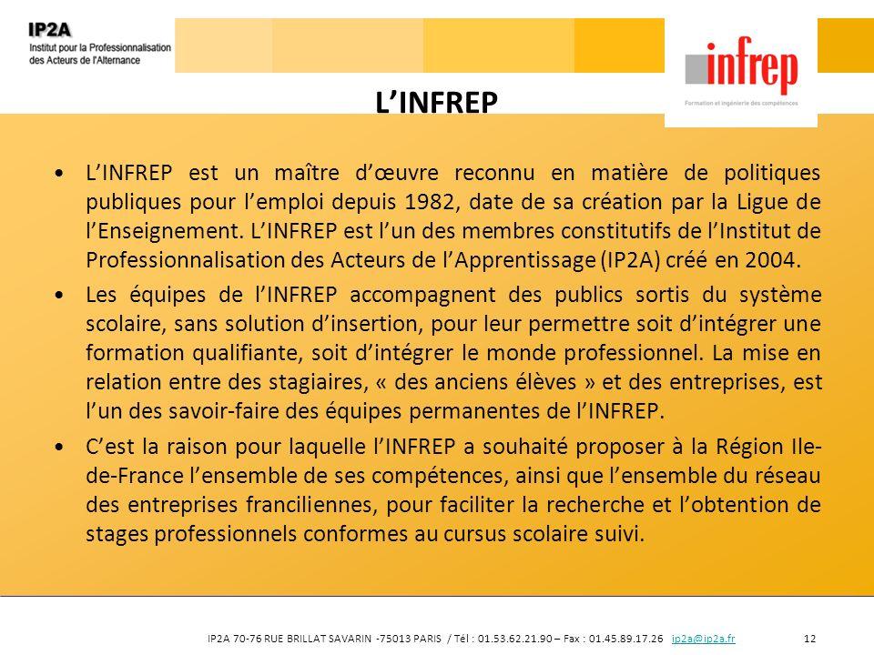 L'INFREP