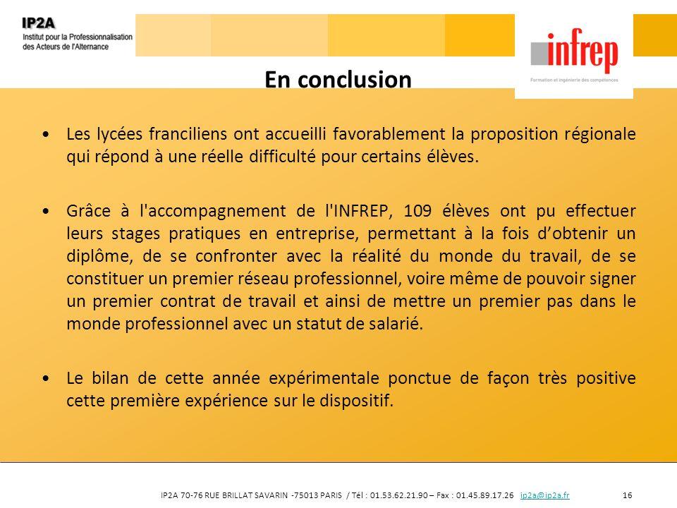 En conclusion Les lycées franciliens ont accueilli favorablement la proposition régionale qui répond à une réelle difficulté pour certains élèves.