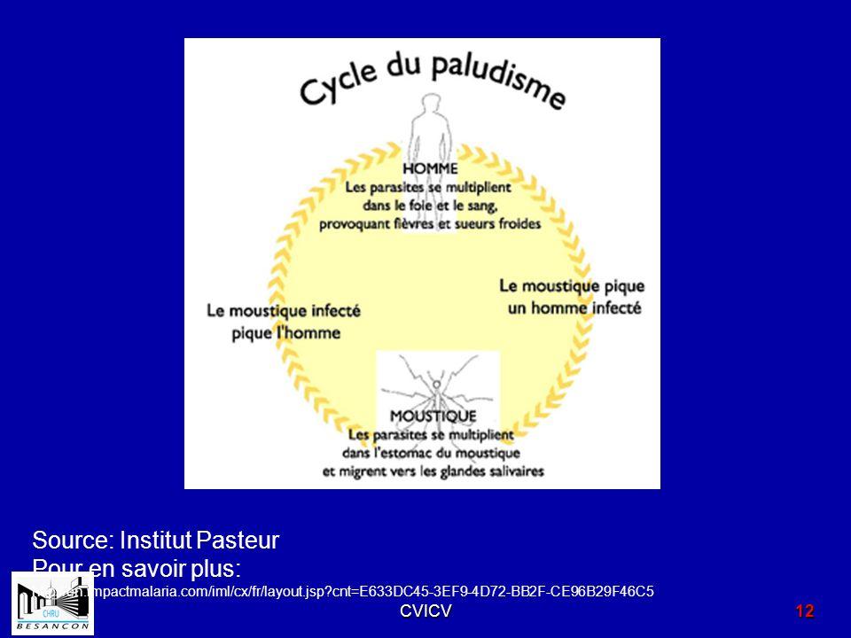 Source: Institut Pasteur Pour en savoir plus: