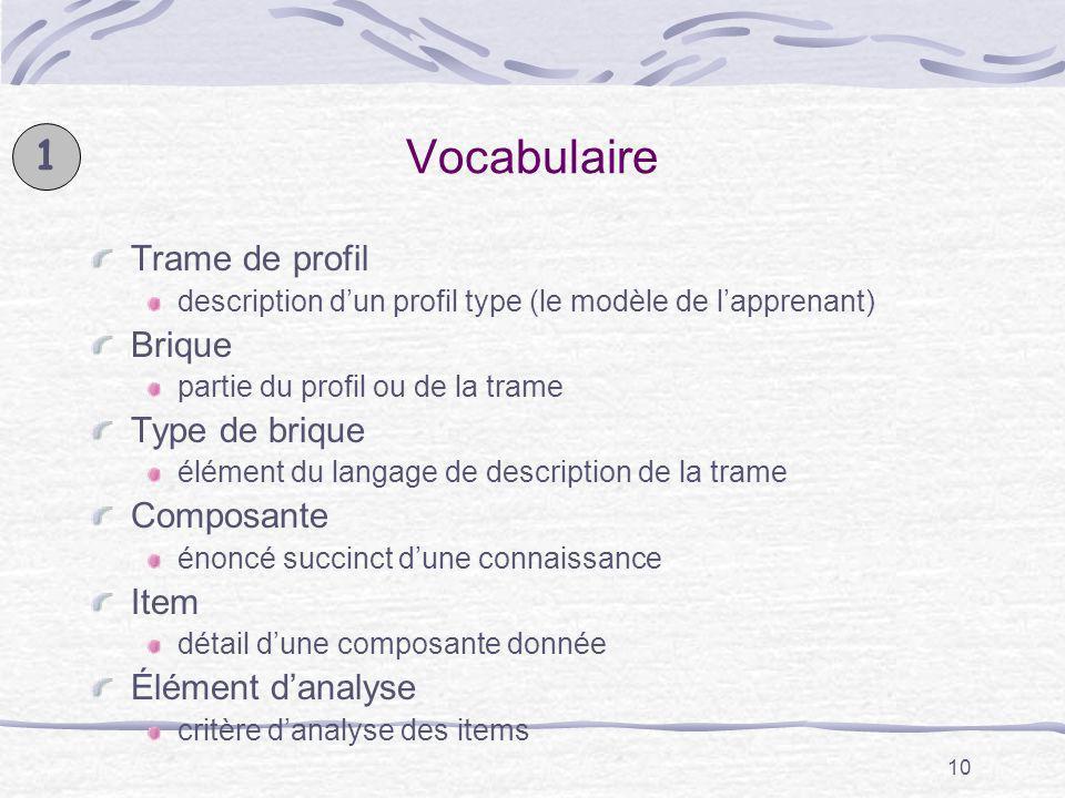 Vocabulaire 1 Trame de profil Brique Type de brique Composante Item