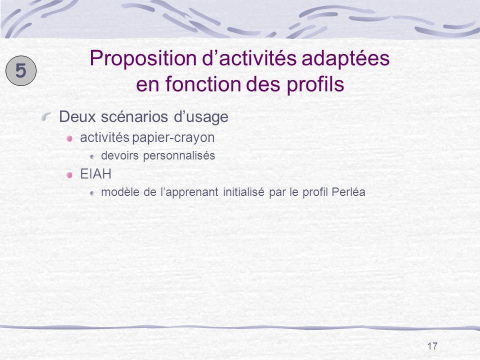 Proposition d'activités adaptées en fonction des profils