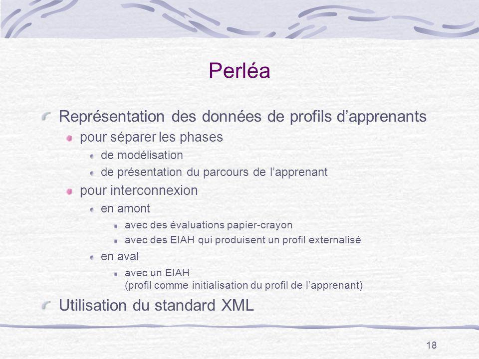 Perléa Représentation des données de profils d'apprenants