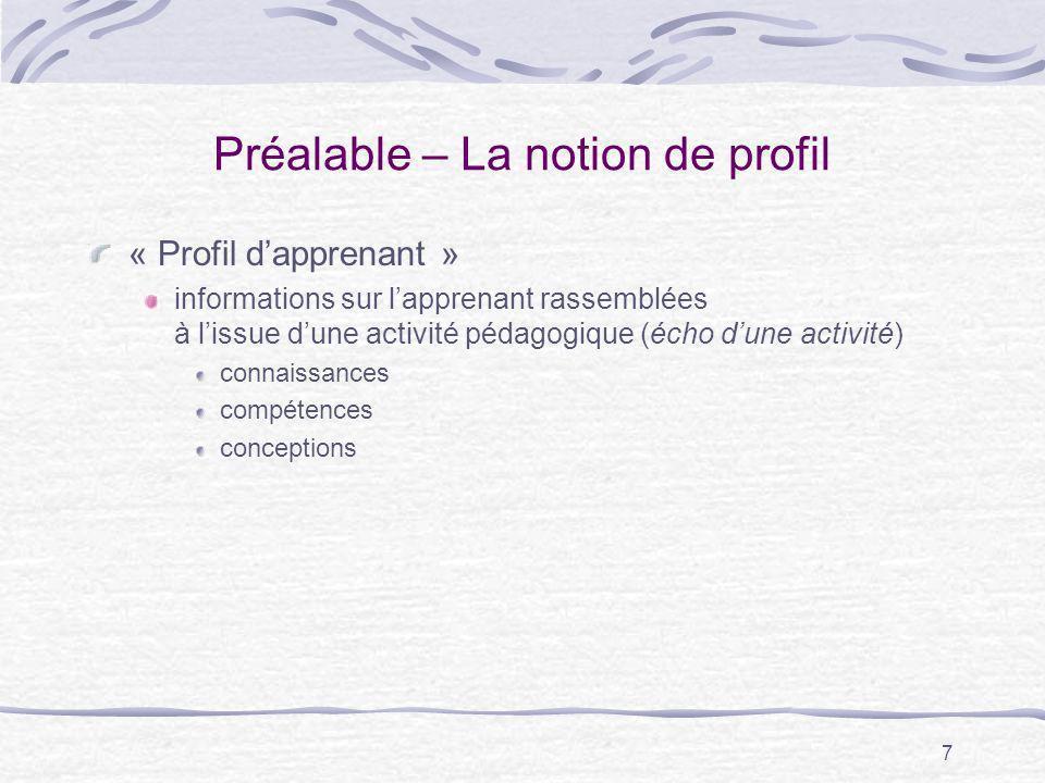 Préalable – La notion de profil