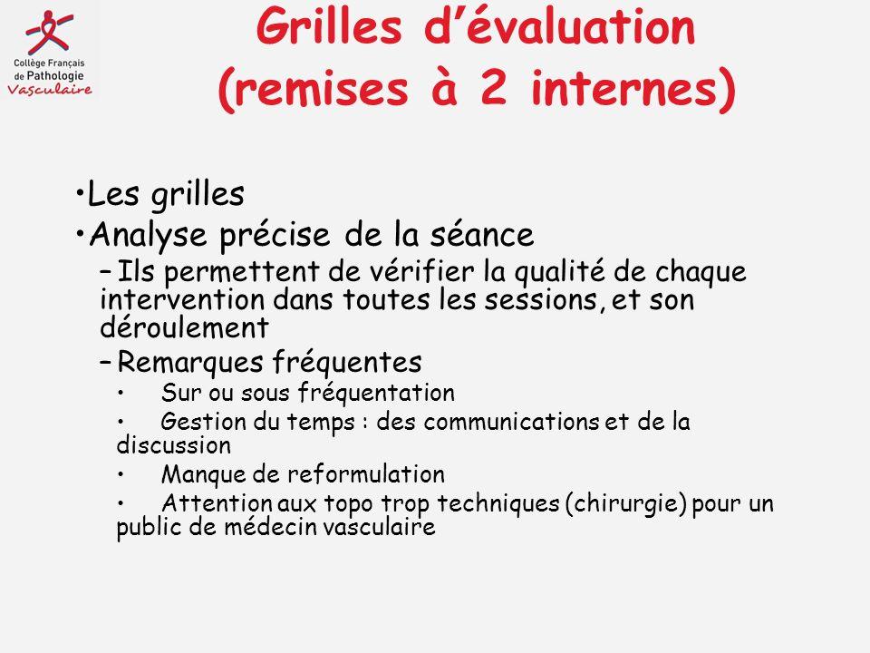 Grilles d'évaluation (remises à 2 internes)