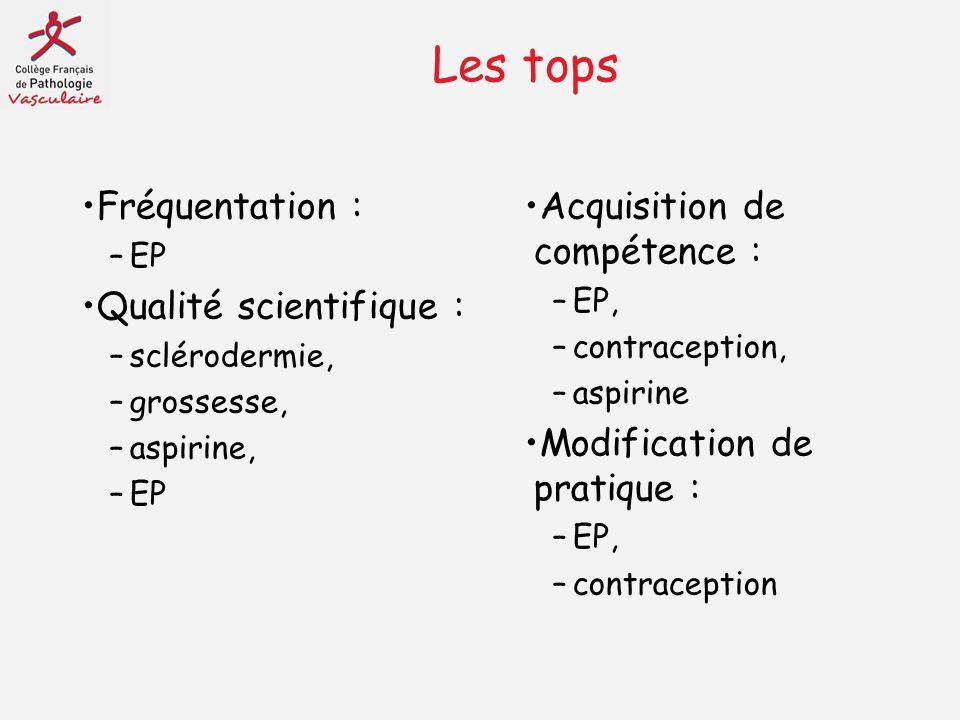 Les tops Fréquentation : Qualité scientifique :