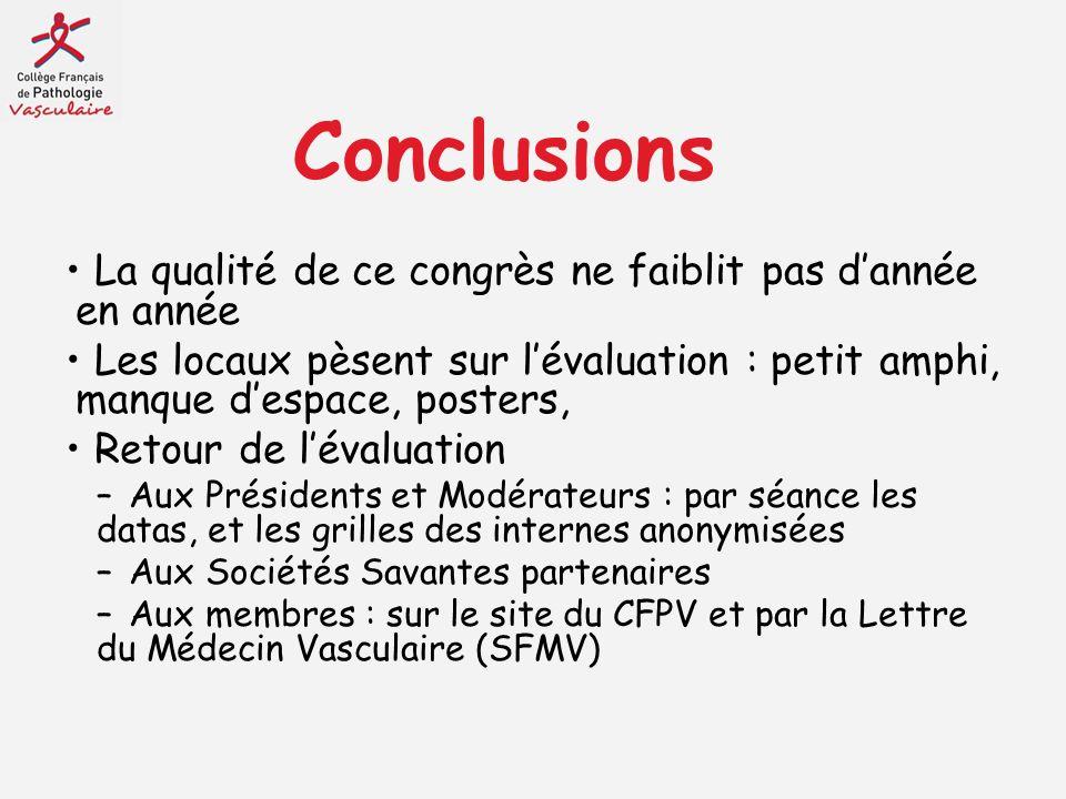 Conclusions La qualité de ce congrès ne faiblit pas d'année en année