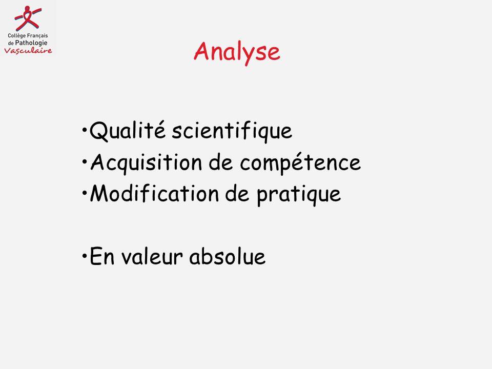 Analyse Qualité scientifique Acquisition de compétence