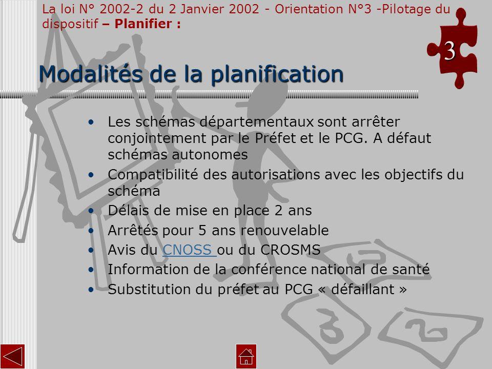 Modalités de la planification