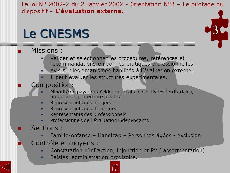 Le CNESMS 3 Missions : Composition: Sections : Contrôle et moyens :