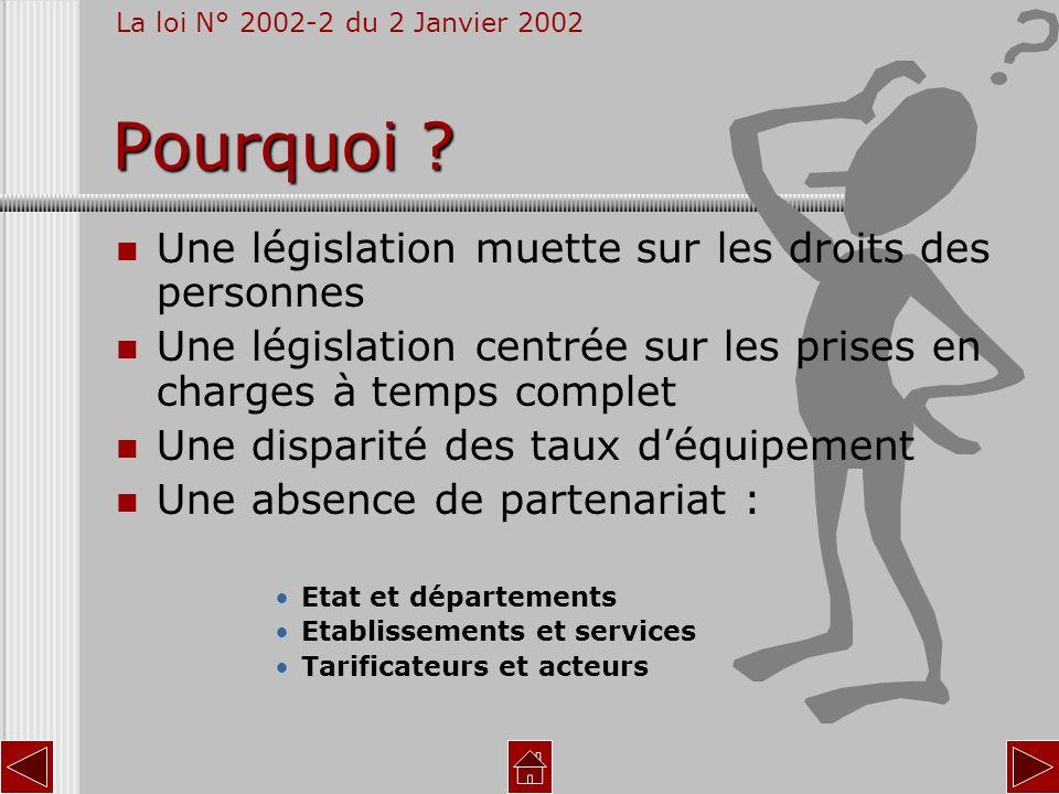 Pourquoi Une législation muette sur les droits des personnes