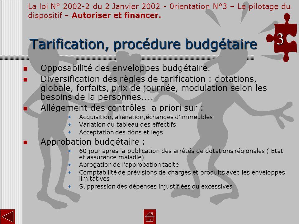Tarification, procédure budgétaire