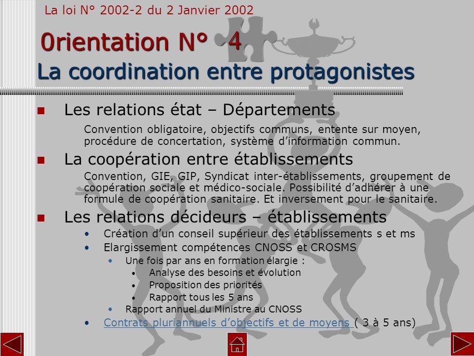 La coordination entre protagonistes