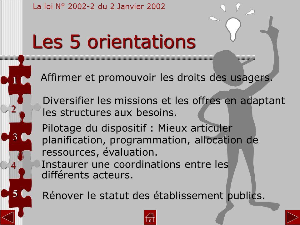Les 5 orientations Affirmer et promouvoir les droits des usagers. 1