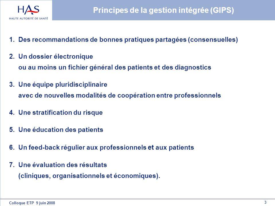 Principes de la gestion intégrée (GIPS)