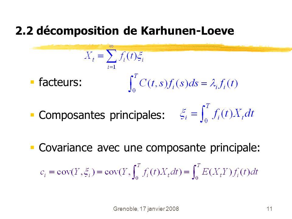 2.2 décomposition de Karhunen-Loeve