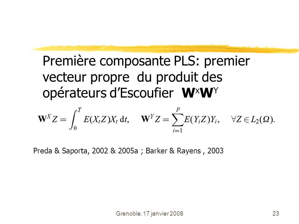 Première composante PLS: premier vecteur propre du produit des opérateurs d'Escoufier WxWY
