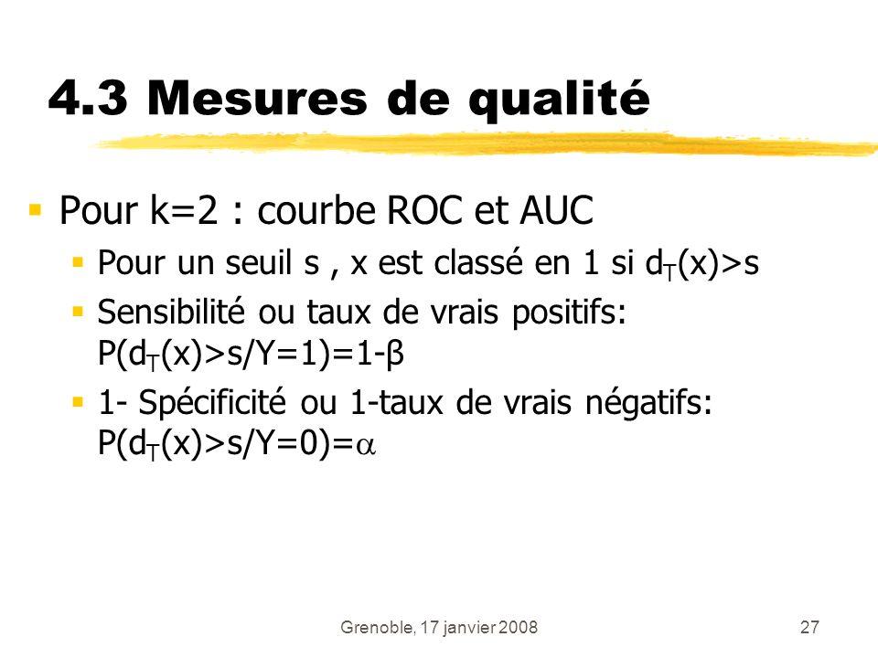 4.3 Mesures de qualité Pour k=2 : courbe ROC et AUC