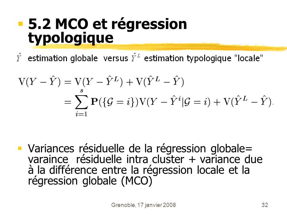5.2 MCO et régression typologique