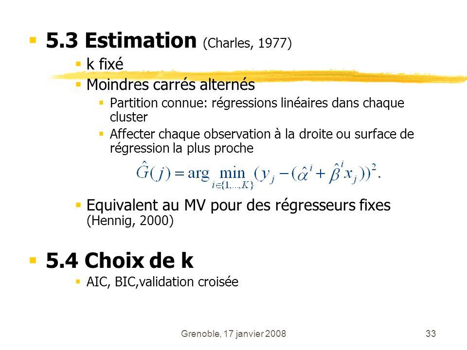5.3 Estimation (Charles, 1977) 5.4 Choix de k k fixé