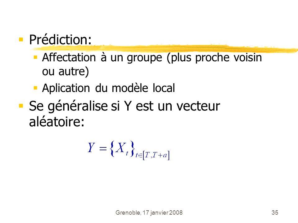 Se généralise si Y est un vecteur aléatoire: