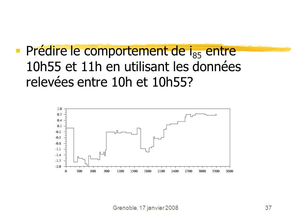 Prédire le comportement de i85 entre 10h55 et 11h en utilisant les données relevées entre 10h et 10h55