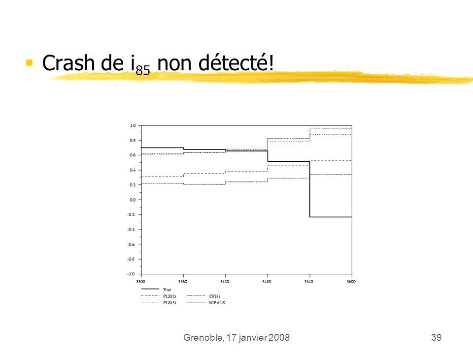 Crash de i85 non détecté! Grenoble, 17 janvier 2008