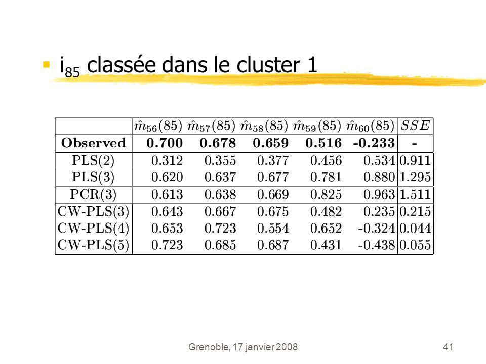 i85 classée dans le cluster 1