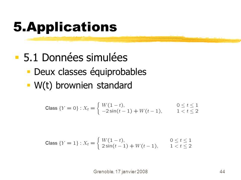 5.Applications 5.1 Données simulées Deux classes équiprobables