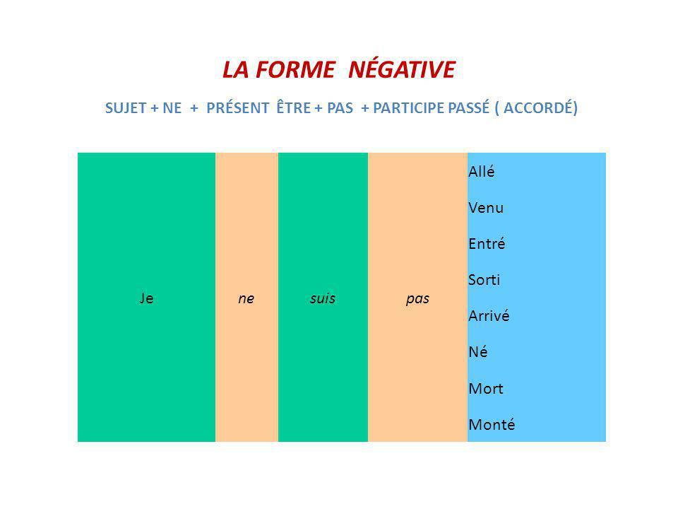 LA FORME NÉGATIVE SUJET + NE + PRÉSENT ÊTRE + PAS + PARTICIPE PASSÉ ( ACCORDÉ) Je. ne. suis.