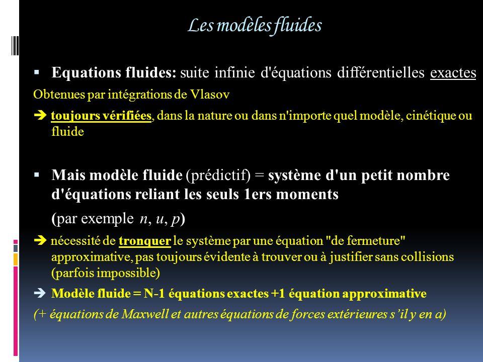 Les modèles fluides Equations fluides: suite infinie d équations différentielles exactes. Obtenues par intégrations de Vlasov.