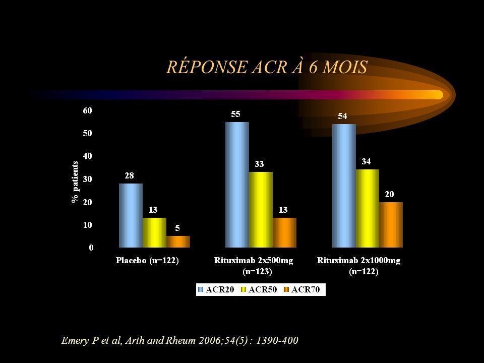 RÉPONSE ACR À 6 MOIS Emery P et al, Arth and Rheum 2006;54(5) : 1390-400