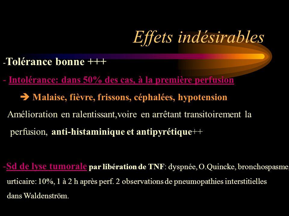 Effets indésirables -Tolérance bonne +++ - Intolérance: dans 50% des cas, à la première perfusion.