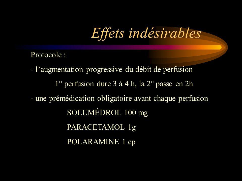 Effets indésirables Protocole :