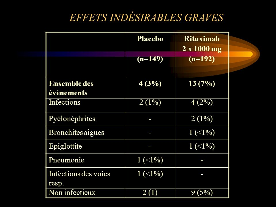 EFFETS INDÉSIRABLES GRAVES