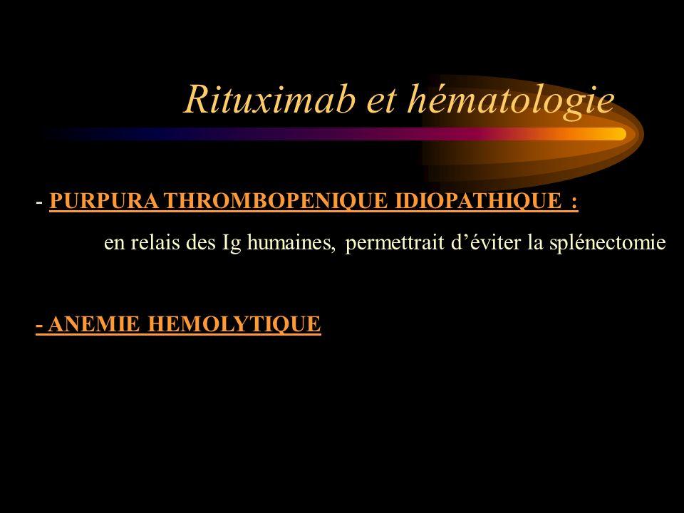 Rituximab et hématologie