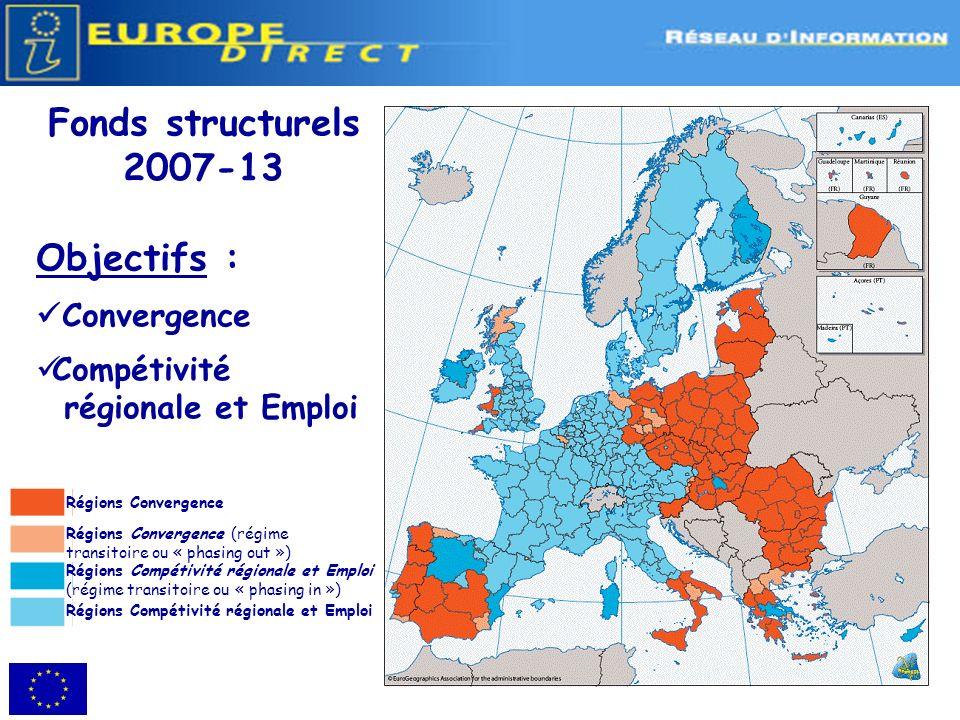 Fonds structurels 2007-13 Objectifs : Convergence Compétivité