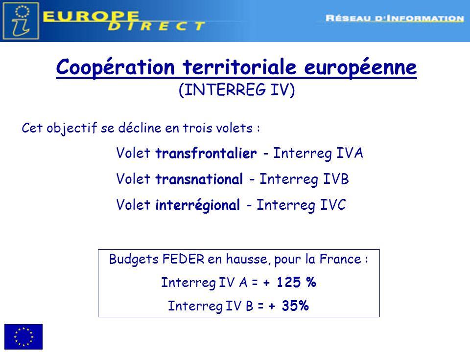 Coopération territoriale européenne (INTERREG IV)