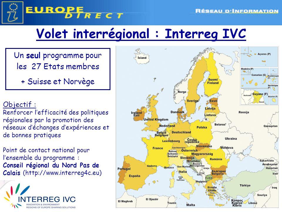 Volet interrégional : Interreg IVC