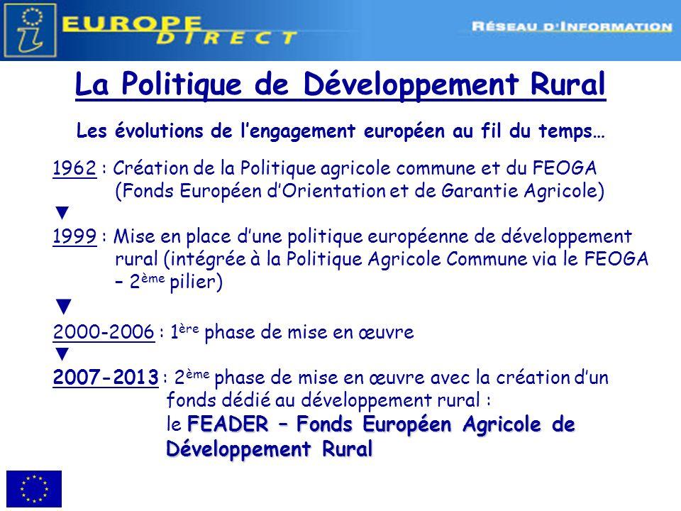 La Politique de Développement Rural