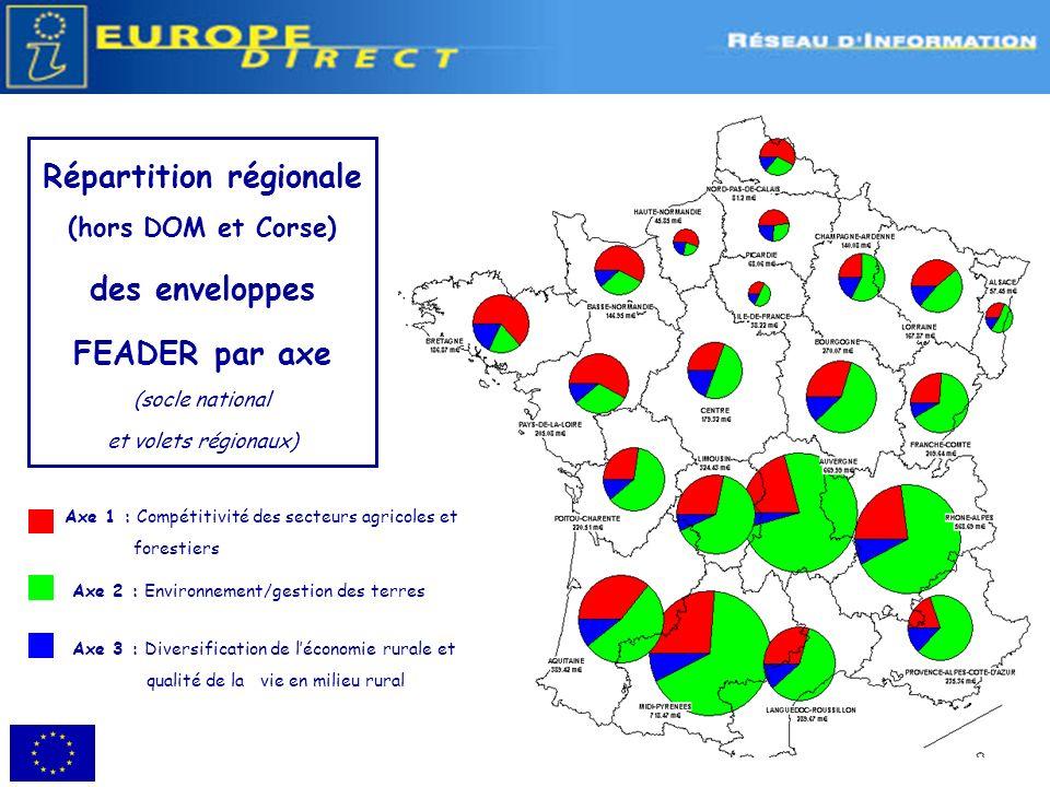 Répartition régionale (hors DOM et Corse)