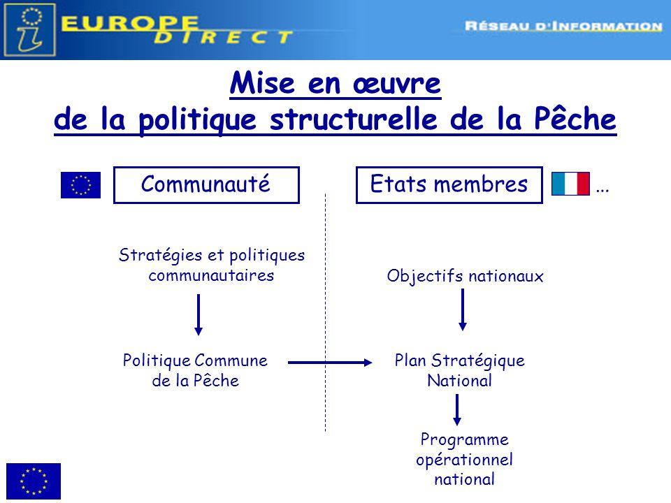 de la politique structurelle de la Pêche