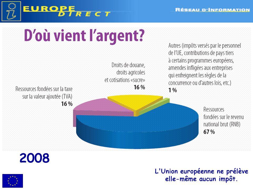 L Union européenne ne prélève elle-même aucun impôt.