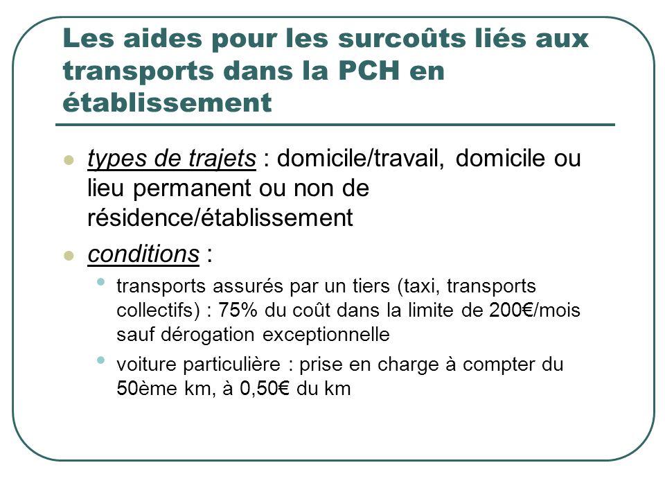 Les aides pour les surcoûts liés aux transports dans la PCH en établissement