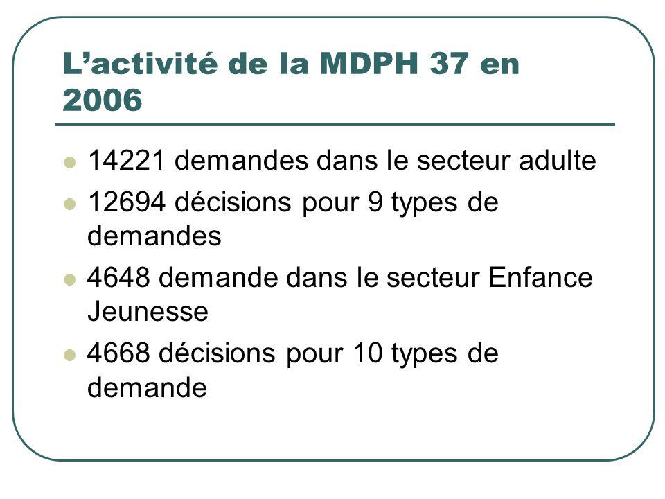 L'activité de la MDPH 37 en 2006
