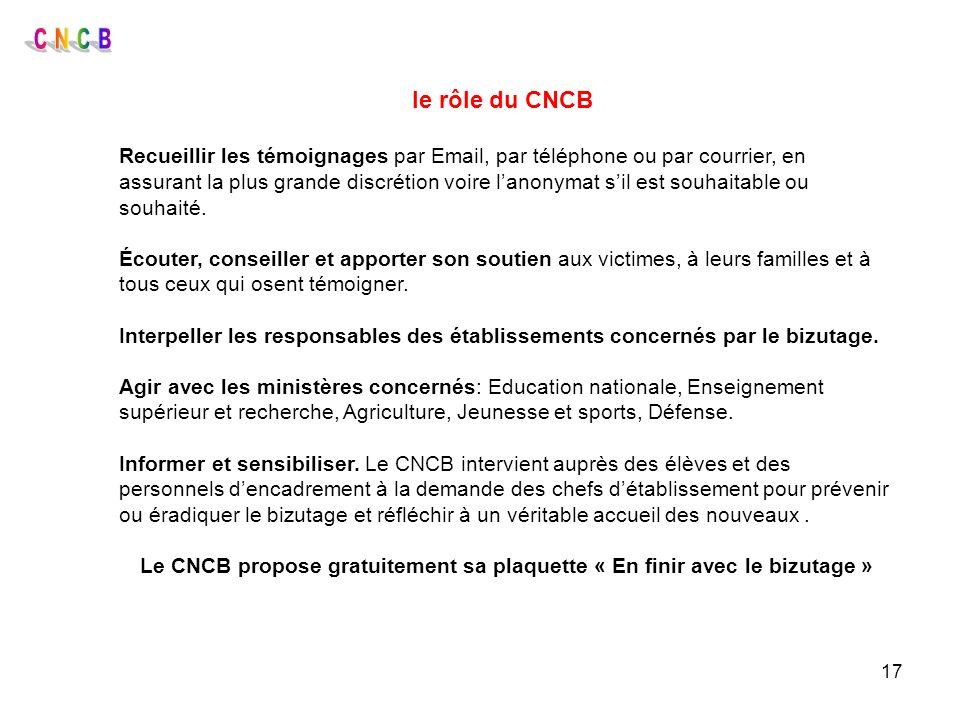 C N C B le rôle du CNCB