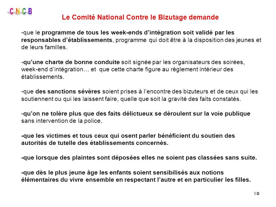 Le Comité National Contre le Bizutage demande