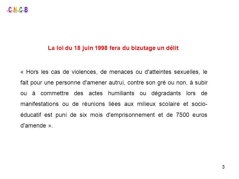 La loi du 18 juin 1998 fera du bizutage un délit