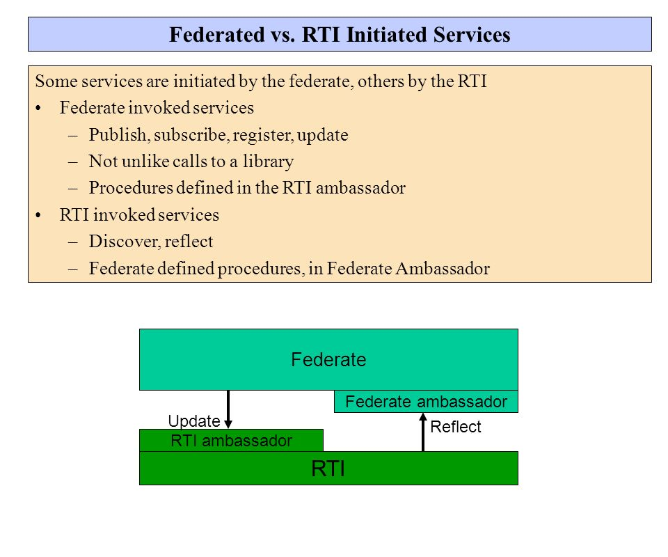 Federated vs. RTI Initiated Services