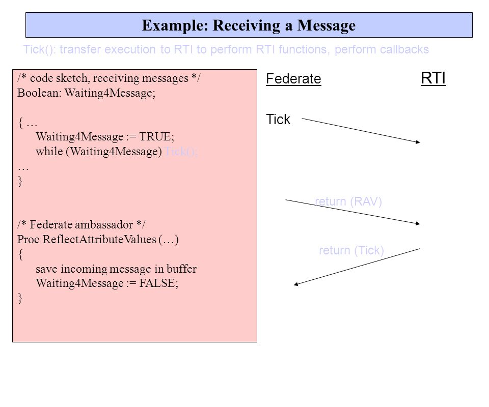 Example: Receiving a Message